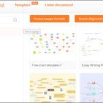 App per mappe concettuali: 7 modi per organizzare le tue idee