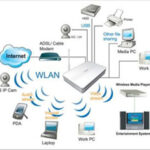 Come configurare un router al momento dell'installazione? Semplice e sicuro!