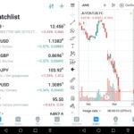 Migliori app per investire in borsa Opzioni per Android e iOS